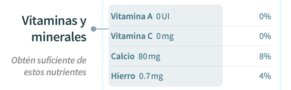 Cómo leer la tabla nutricional, sección vitaminas y minerales - tolá blog